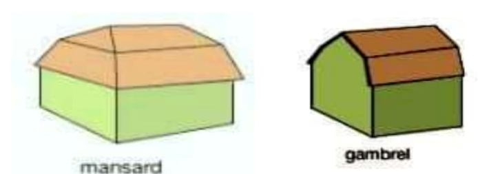 Roof Types