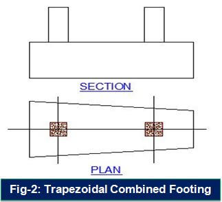 Trapezoidal Footing