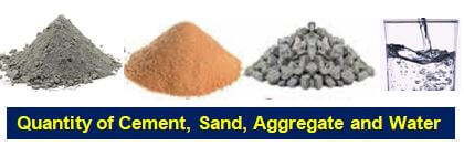 Quantity of Cement sand and Aggregate