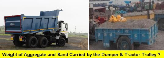 Dumper Truck and Tractor Trolley